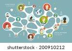 social network vector concept.... | Shutterstock .eps vector #200910212