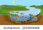 split level pond landscape with ... | Shutterstock .eps vector #2010644408