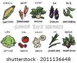 illustration of corn  japanese...   Shutterstock .eps vector #2011136648