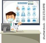 doctor explaining vaccine...   Shutterstock .eps vector #2011514498