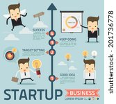 step of startup business... | Shutterstock .eps vector #201736778