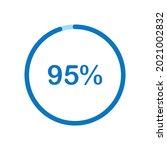pie chart circle percentage...