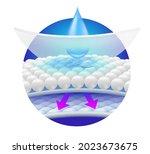 water droplets flow the... | Shutterstock .eps vector #2023673675