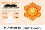 exploring the properties of...   Shutterstock .eps vector #2024166308
