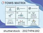 tows matrix backward thinking... | Shutterstock .eps vector #2027496182