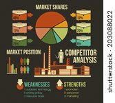 competitor analysis ... | Shutterstock .eps vector #203088022
