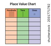 place value chart work. one... | Shutterstock .eps vector #2031771782