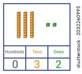 place value chart. one tens and ... | Shutterstock .eps vector #2032260995