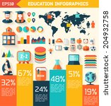 flat education infographic... | Shutterstock .eps vector #204932758
