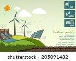 evolution of the concept of... | Shutterstock .eps vector #205091482
