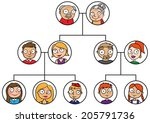 cartoon vector illustration of... | Shutterstock .eps vector #205791736