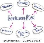 business plan described in the... | Shutterstock .eps vector #2059114415
