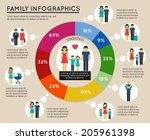 Family Infographic With Pie...