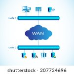 concept of networking with wan... | Shutterstock .eps vector #207724696