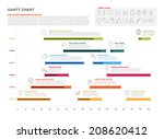 vector project timeline graph   ... | Shutterstock .eps vector #208620412