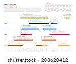 vector project timeline graph   ... | Shutterstock .eps vector #208620412