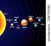 sun and planets solar system... | Shutterstock .eps vector #208759585