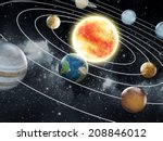 Solar System With Eight Planet...