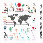 Infographic virus icons set. template design . outbreaks concept vector illustration