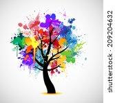 Multi Colored Paint Splat...
