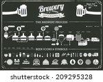 Brewery Infographics   Beer...