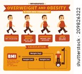 over weight and obesity... | Shutterstock .eps vector #209826322