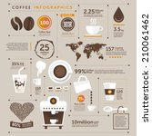 coffee infographic of the world | Shutterstock .eps vector #210061462