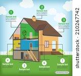 house template infographics... | Shutterstock .eps vector #210267742