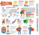 Super hero infographics with avatars in costumes and world map vector illustration
