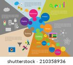 software development life cycle ... | Shutterstock .eps vector #210358936