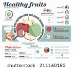 healthy fruits infographics.
