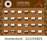 The Coffee Menu Infographics ...