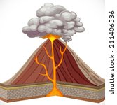 diagram of volcano isolated on... | Shutterstock .eps vector #211406536