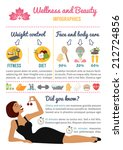 wellness and beauty infographic ... | Shutterstock .eps vector #212724856