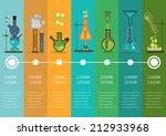 time line with chemistry... | Shutterstock .eps vector #212933968