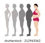 gaining weight in vector | Shutterstock .eps vector #212963362