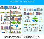 Elements Of The Modern City....