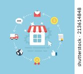 online shopping. flat design... | Shutterstock .eps vector #213614848