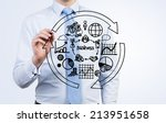 Small photo of Businessman is writing the flow chart and trying to imply it into a new start up project. A concept of a cycle of the business development.