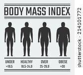 body mass index vector... | Shutterstock .eps vector #214101772