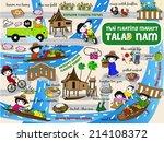 thai floating market guide map... | Shutterstock .eps vector #214108372
