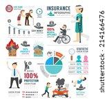 insurance template design...   Shutterstock .eps vector #214166476