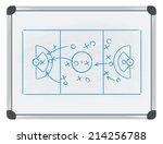 lacrosse tactic on whiteboard | Shutterstock .eps vector #214256788