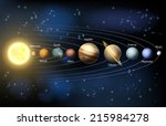 an illustration of the planets... | Shutterstock .eps vector #215984278