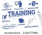 training  chart with keywords... | Shutterstock .eps vector #216077986