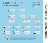 corporate structure...   Shutterstock .eps vector #216380692