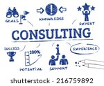 consulting concept. chart with...