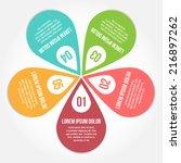 simple clover shape web banner | Shutterstock .eps vector #216897262