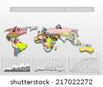 oil industry infographic... | Shutterstock .eps vector #217022272