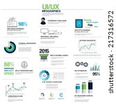 flat ui ux  infographic...